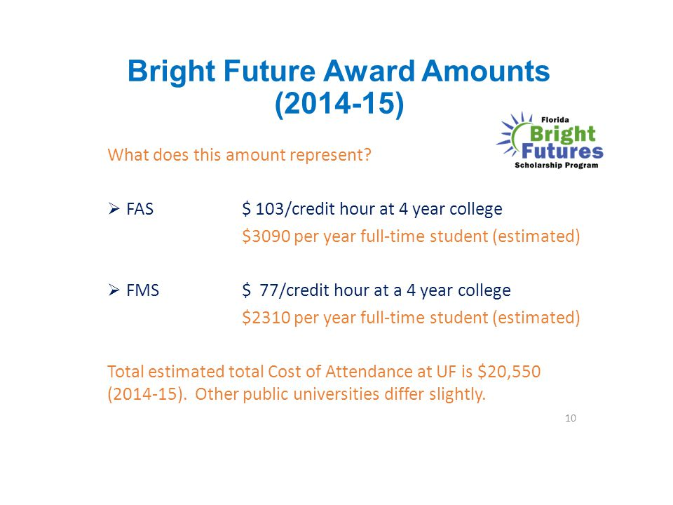 Bright Future Award Amounts ( )
