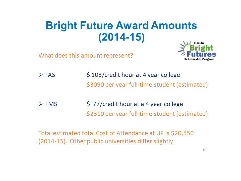Bright Future Award Amounts (2014-15)