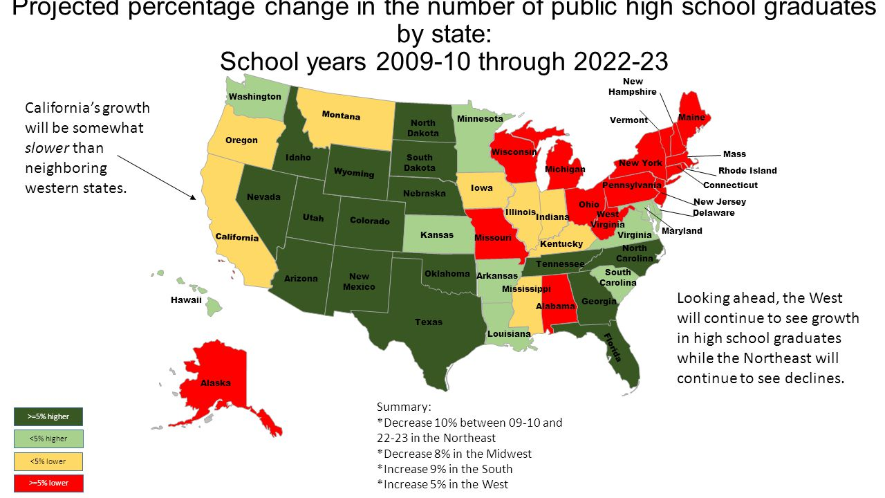 Projected percentage change in the number of public high school graduates by state: School years 2009-10 through 2022-23