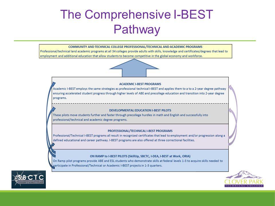 The Comprehensive I-BEST Pathway
