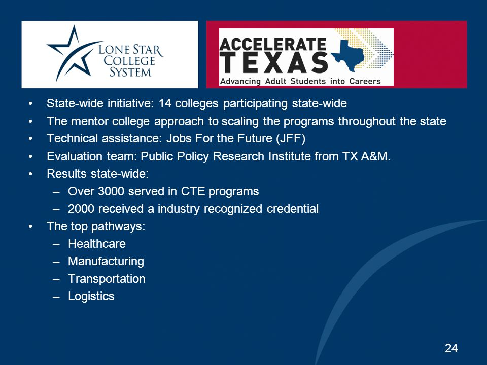 State-wide initiative: 14 colleges participating state-wide
