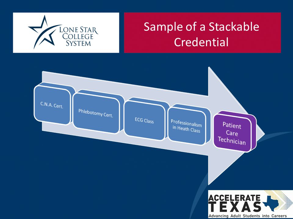 Sample of a Stackable Credential