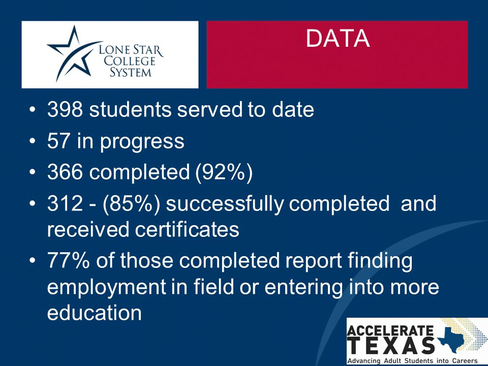 DATA 398 students served to date 57 in progress 366 completed (92%)