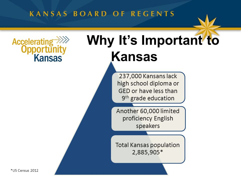 Why It's Important to Kansas