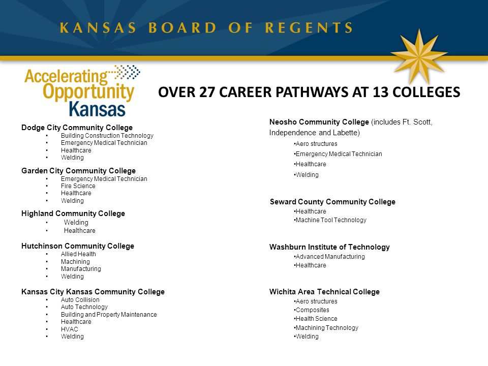 OVER 27 CAREER PATHWAYS AT 13 COLLEGES
