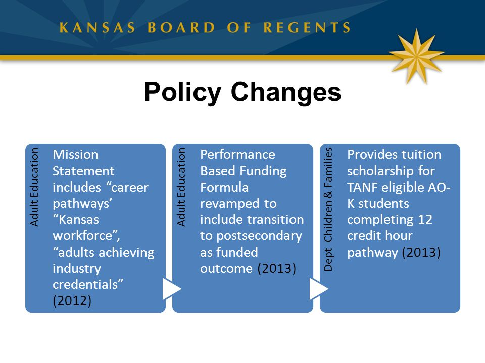Policy Changes Adult Education. Mission Statement includes career pathways' Kansas workforce , adults achieving industry credentials (2012)