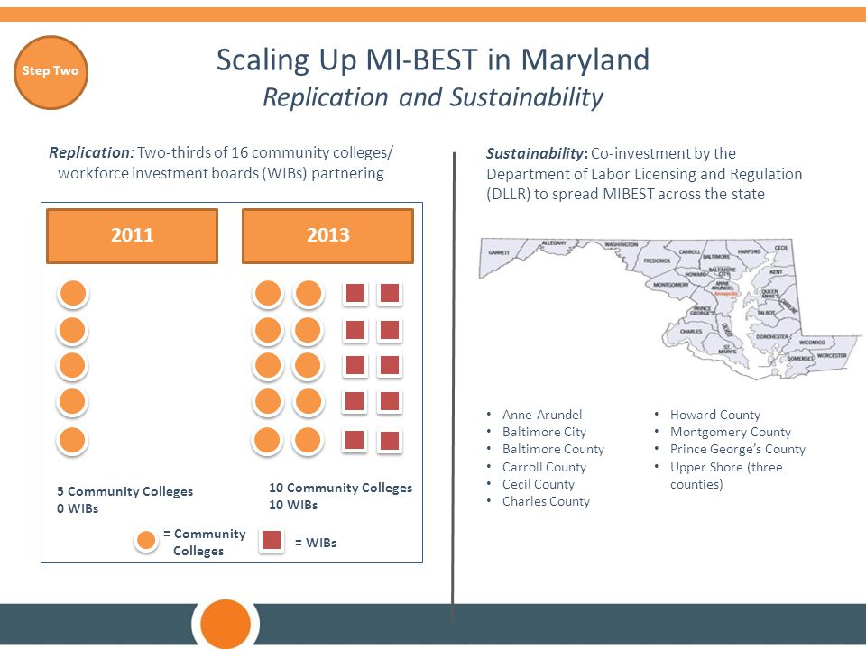 Scaling Up MI-BEST in Maryland Replication and Sustainability