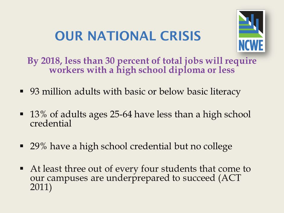 Our National Crisis By 2018, less than 30 percent of total jobs will require workers with a high school diploma or less.