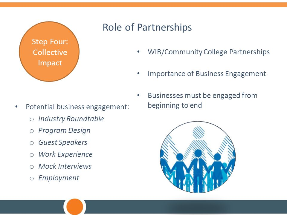 Role of Partnerships Step Four: Collective Impact