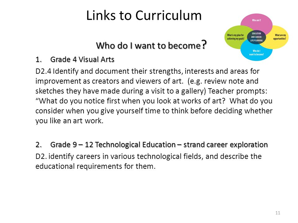 Links to Curriculum Who do I want to become Grade 4 Visual Arts