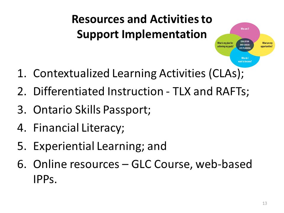 Resources and Activities to Support Implementation