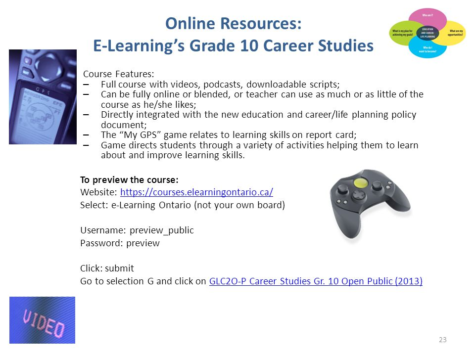 Online Resources: E-Learning's Grade 10 Career Studies