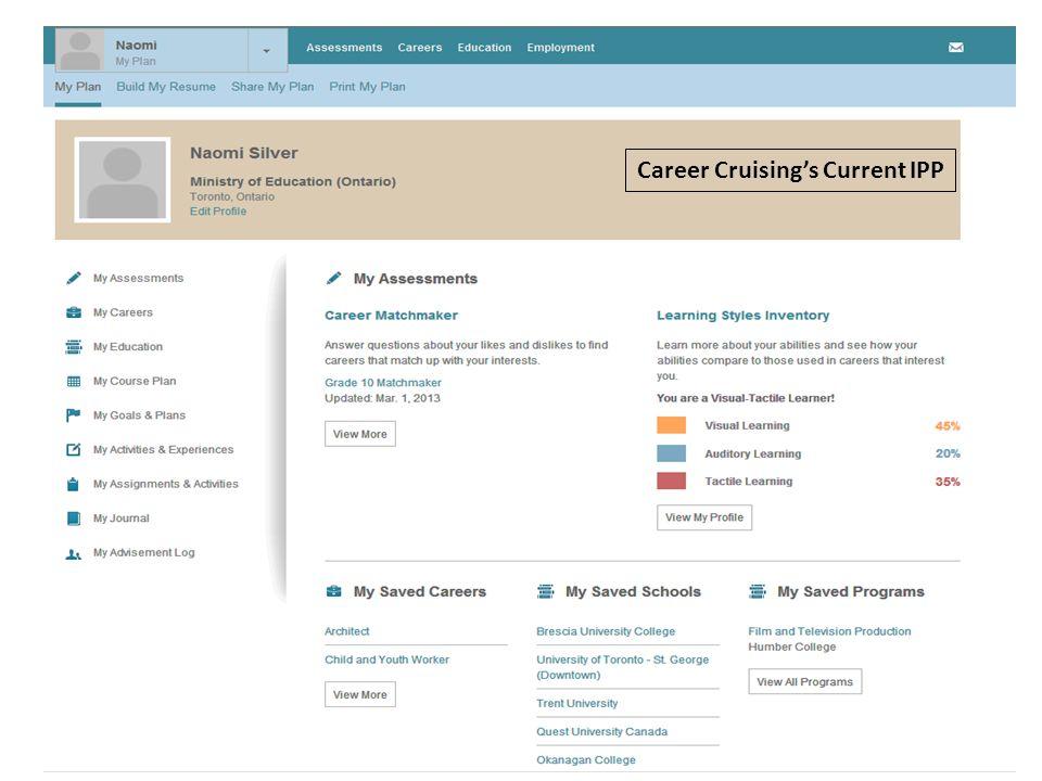 Career Cruising's Current IPP