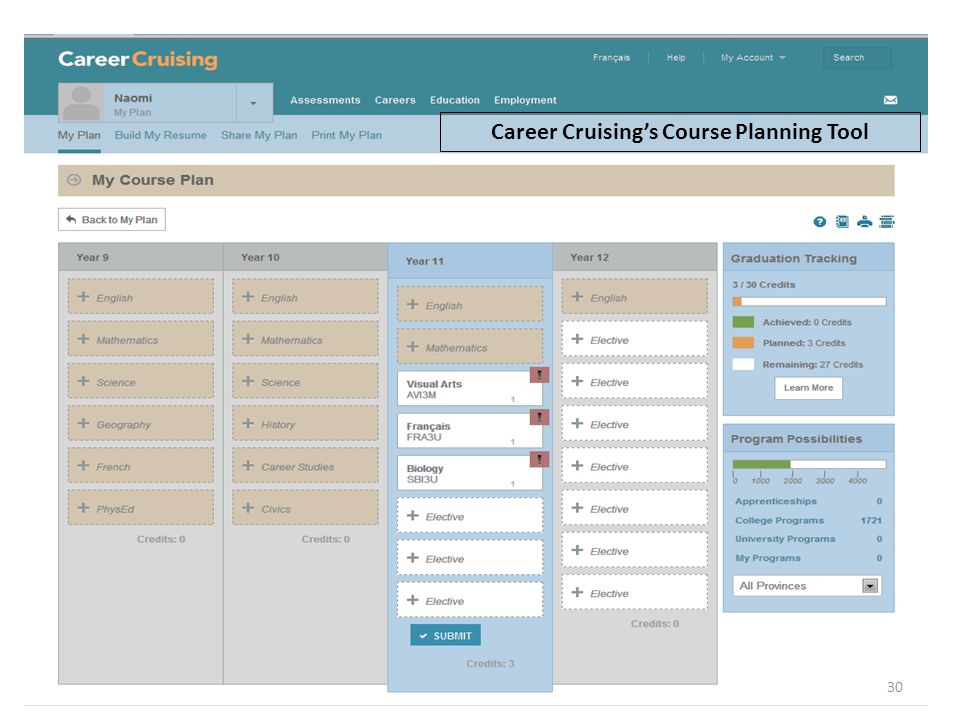 Career Cruising's Course Planning Tool