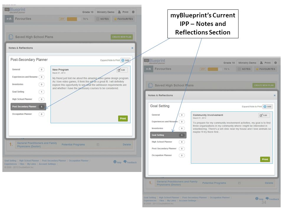 myBlueprint's Current IPP – Notes and Reflections Section