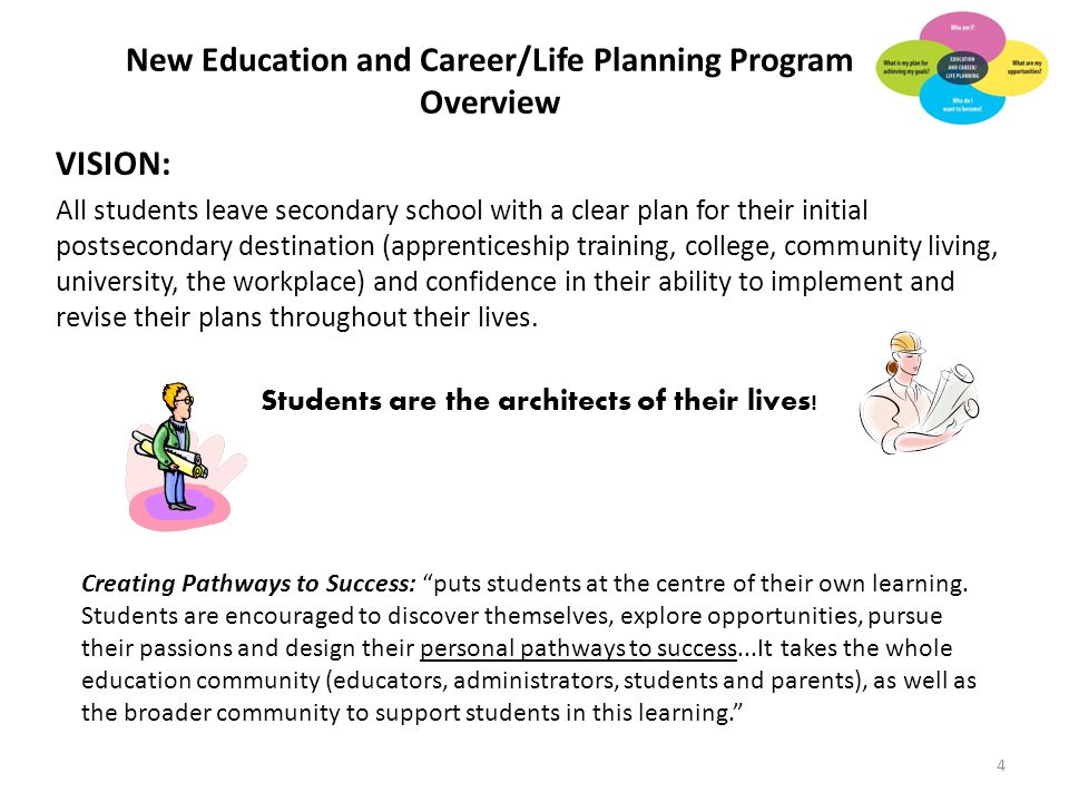 New Education and Career/Life Planning Program Overview