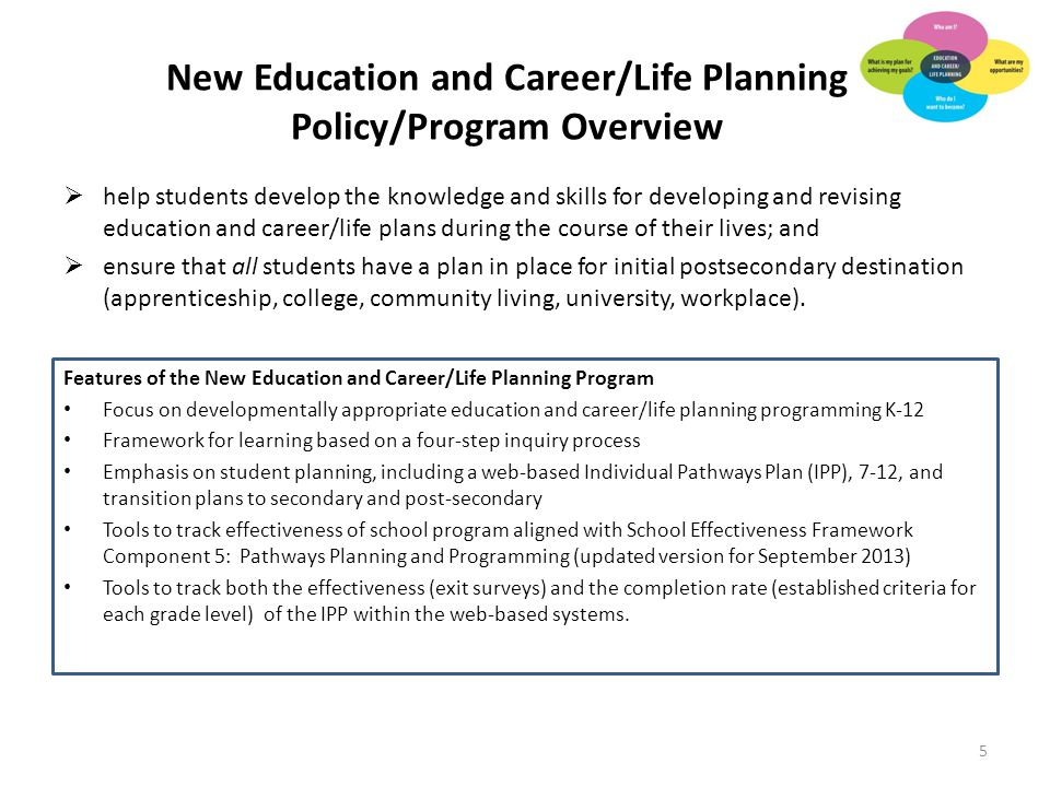 New Education and Career/Life Planning Policy/Program Overview