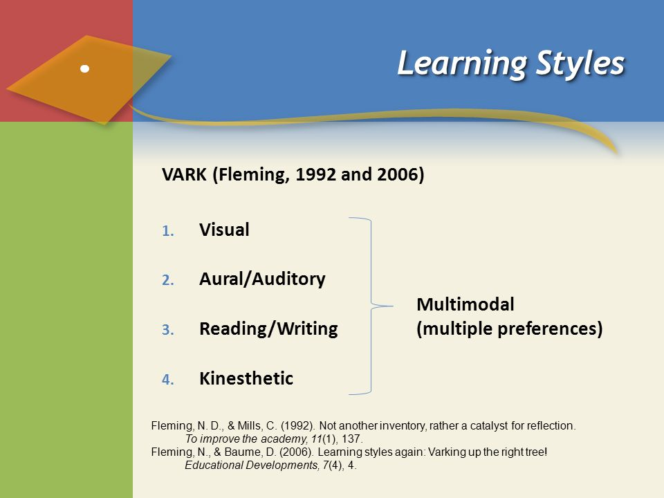 Learning Styles VARK (Fleming, 1992 and 2006) Visual Aural/Auditory