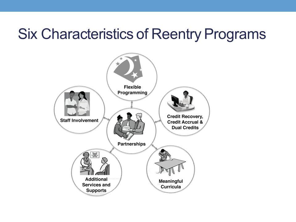 Six Characteristics of Reentry Programs