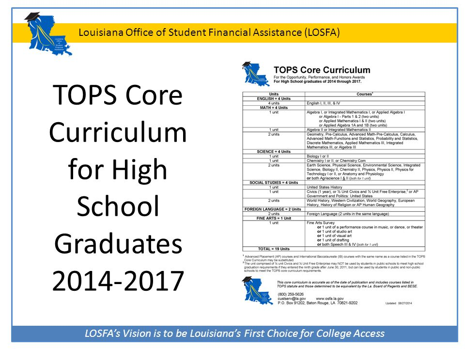 TOPS Core Curriculum for High School Graduates 2014-2017
