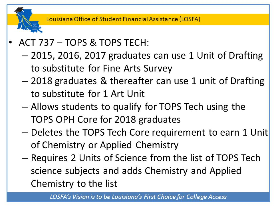 ACT 737 – TOPS & TOPS TECH: 2015, 2016, 2017 graduates can use 1 Unit of Drafting to substitute for Fine Arts Survey.