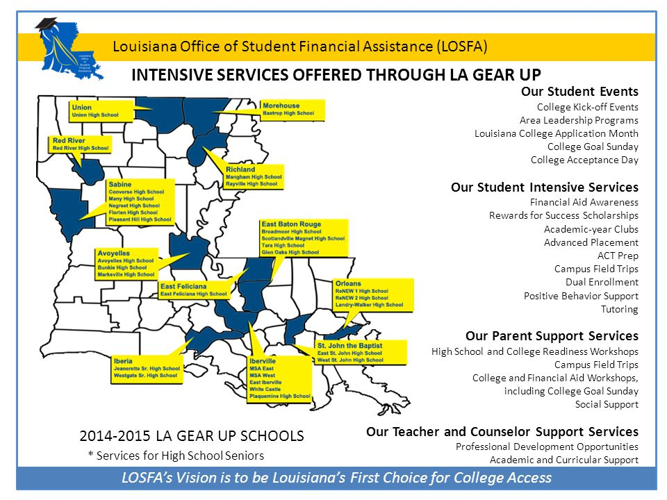 INTENSIVE SERVICES OFFERED THROUGH LA GEAR UP