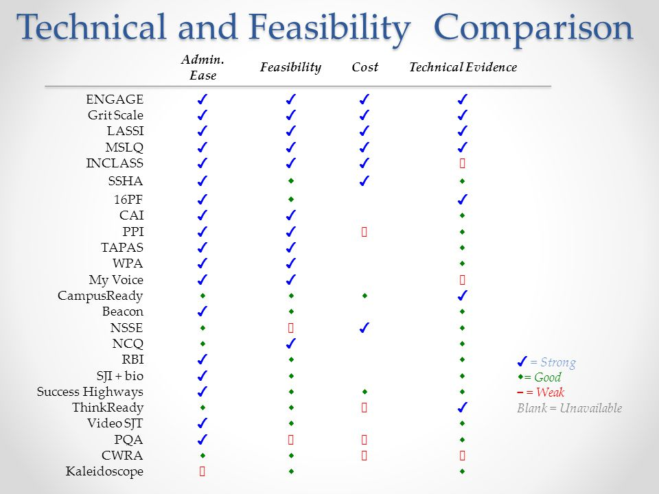Technical and Feasibility Comparison