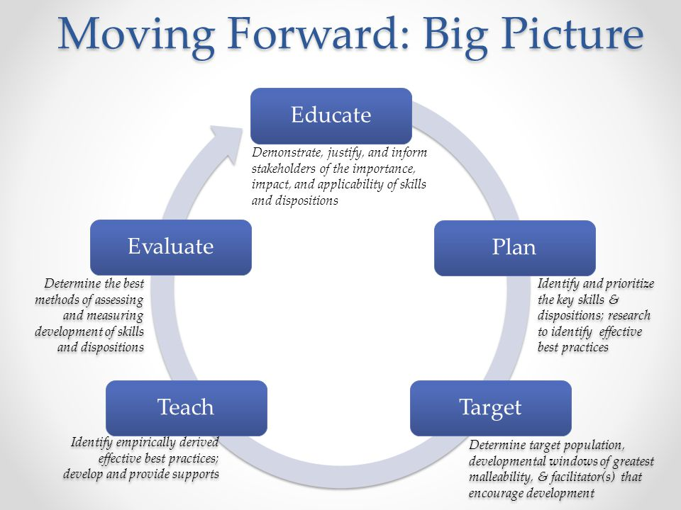 Moving Forward: Big Picture