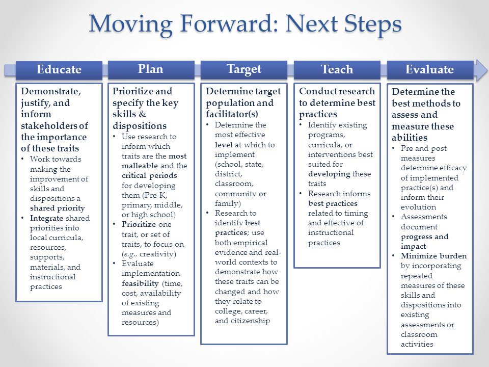Moving Forward: Next Steps