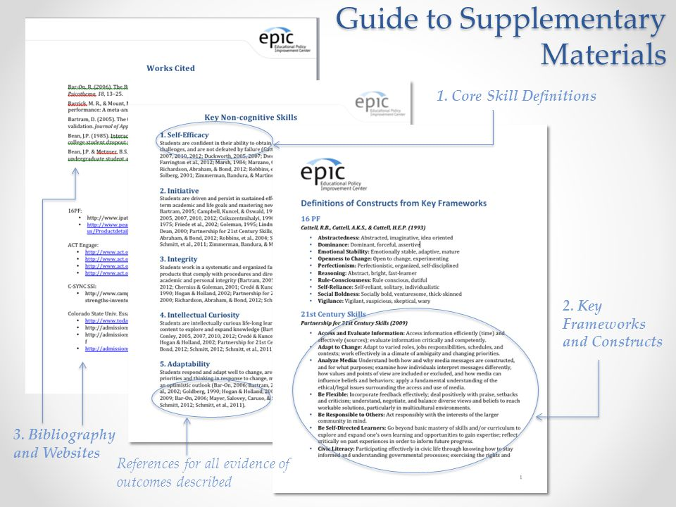 Guide to Supplementary Materials