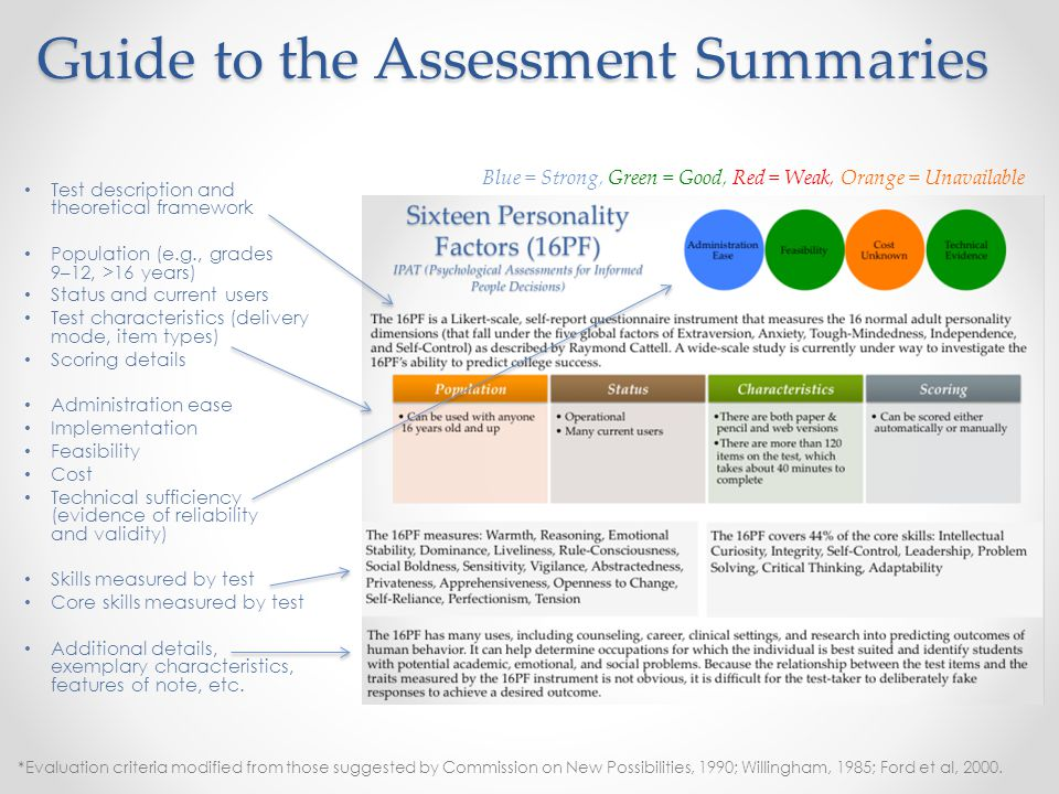 Guide to the Assessment Summaries