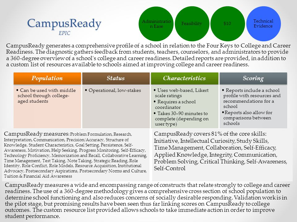 CampusReady EPIC Population Status Characteristics Scoring