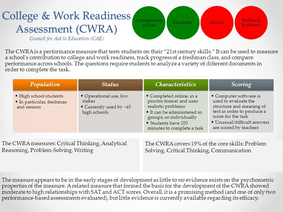 College & Work Readiness Assessment (CWRA) Council for Aid to Education (CAE)