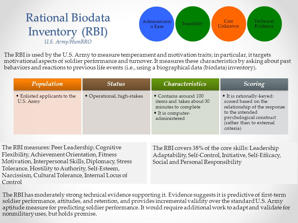 Rational Biodata Inventory (RBI) U.S. Army/HumRRO