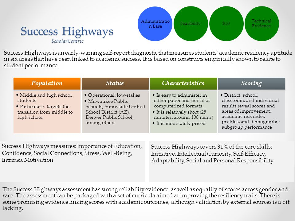 Success Highways ScholarCentric