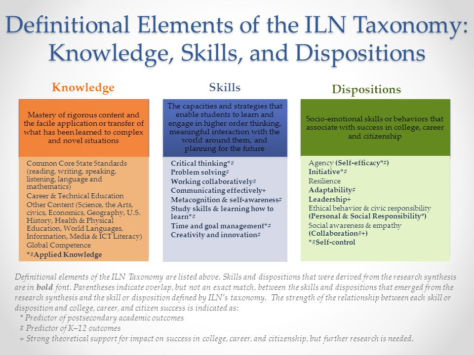 Definitional Elements of the ILN Taxonomy: Knowledge, Skills, and Dispositions