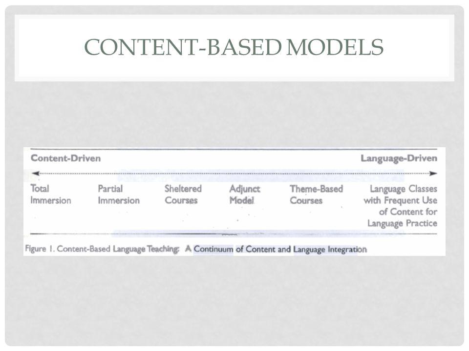 Content-based models