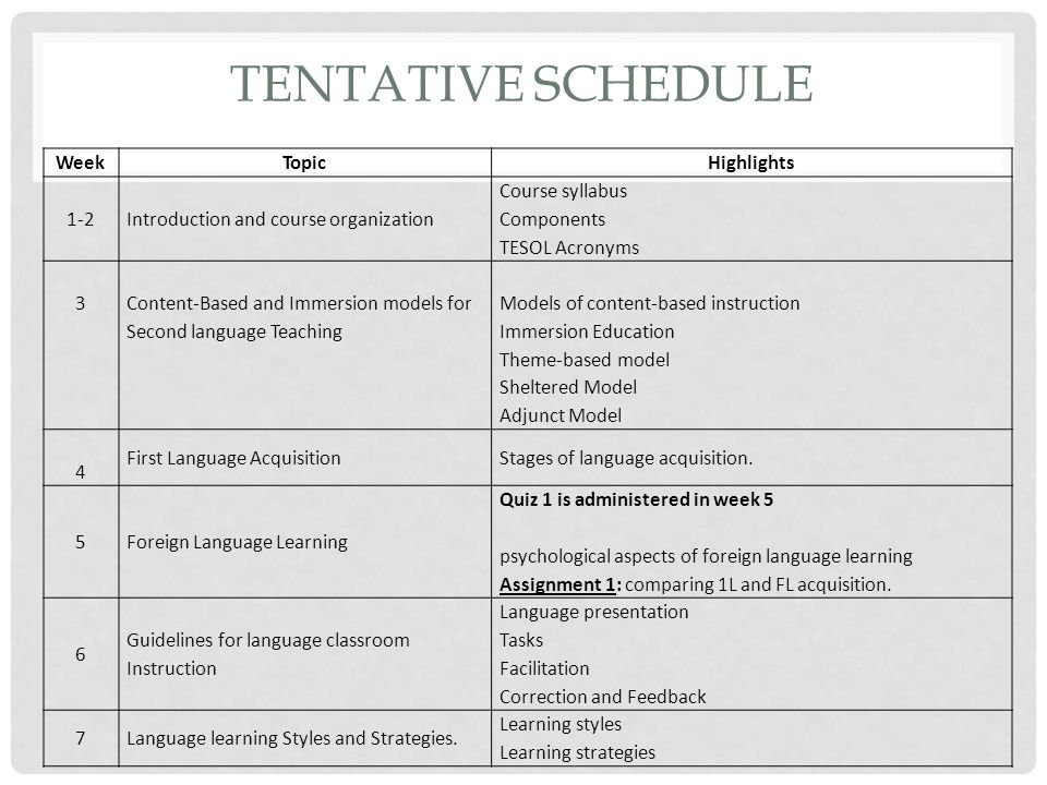 Tentative Schedule Week Topic Highlights 1-2