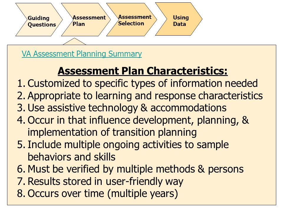 Student-Focused Planning - Ppt Download