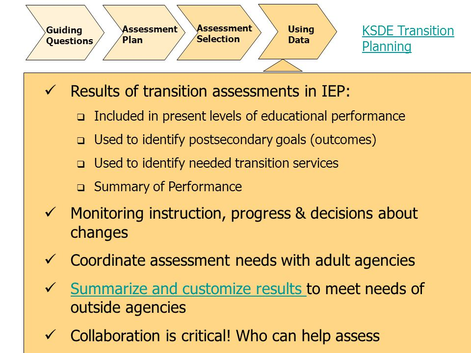 Results of transition assessments in IEP: