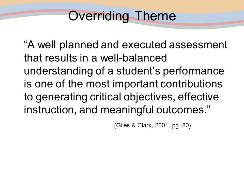 Overriding Theme