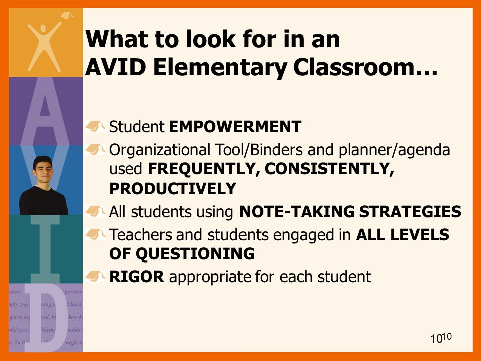 What to look for in an AVID Elementary Classroom…
