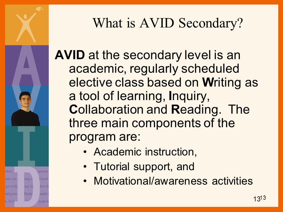 What is AVID Secondary