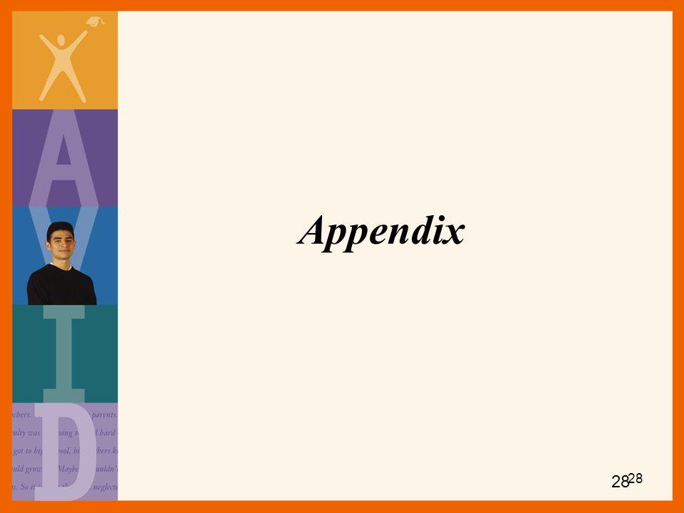 Appendix 28 28
