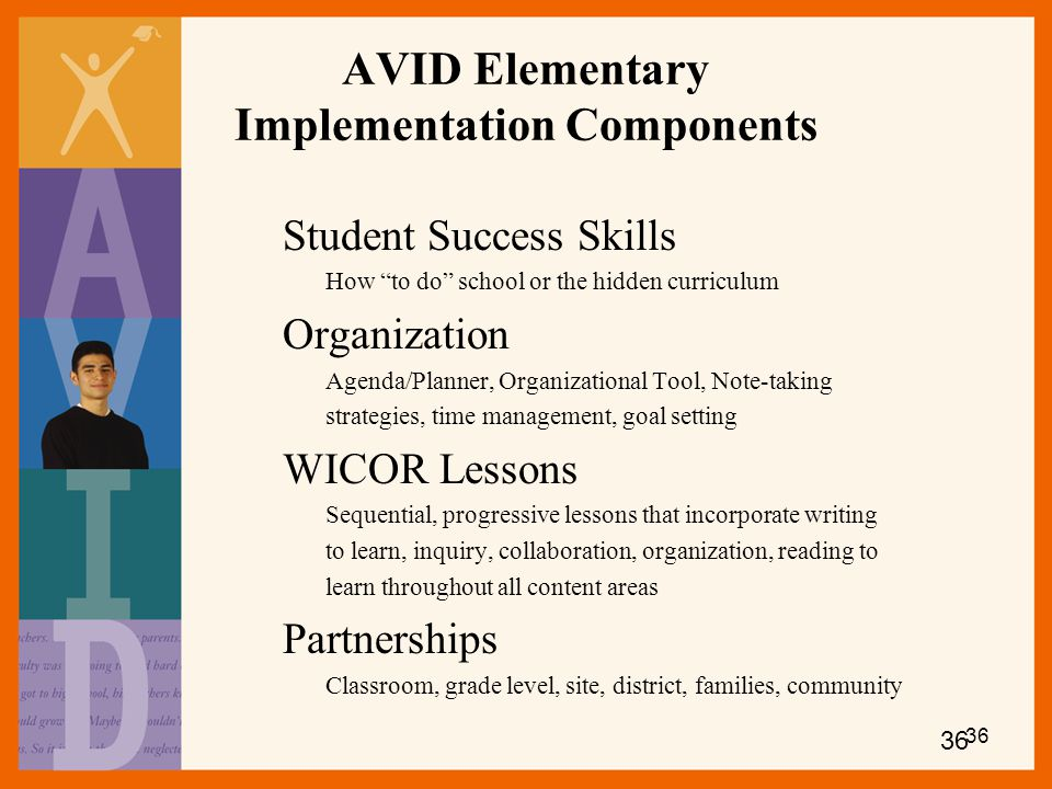 AVID Elementary Implementation Components