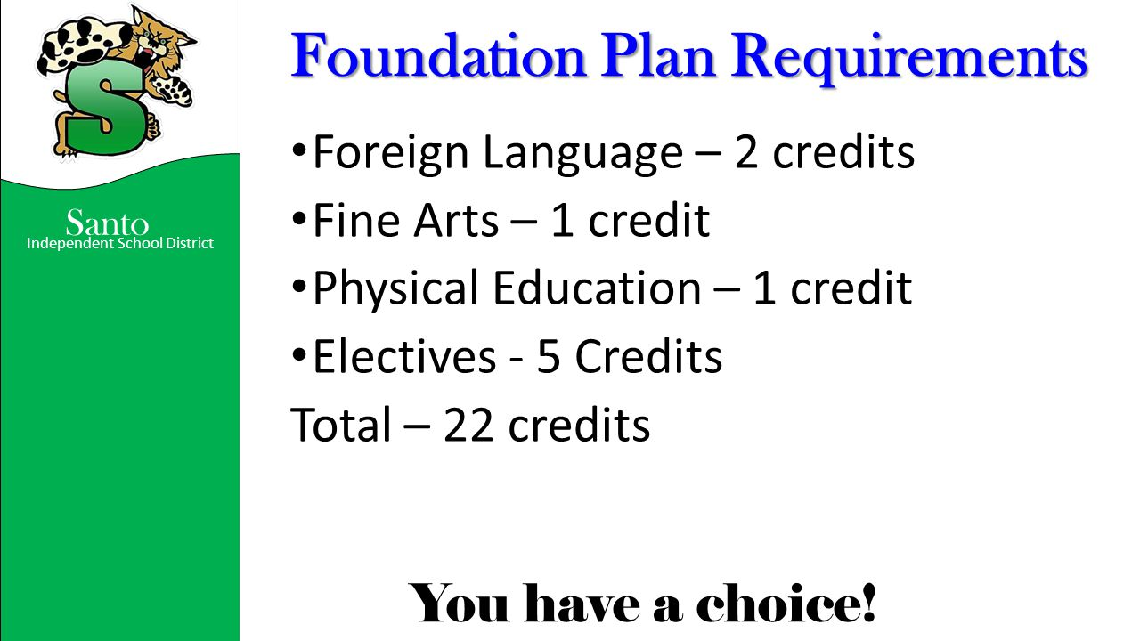 Foundation Plan Requirements