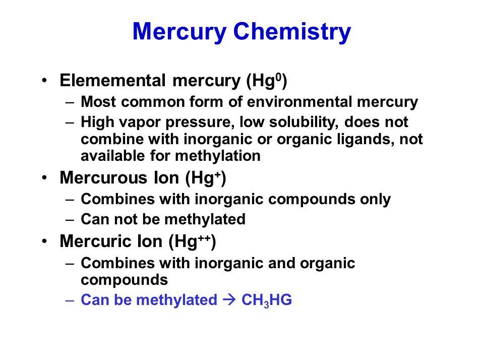 Mercury Chemistry Elememental mercury (Hg0) Mercurous Ion (Hg+)