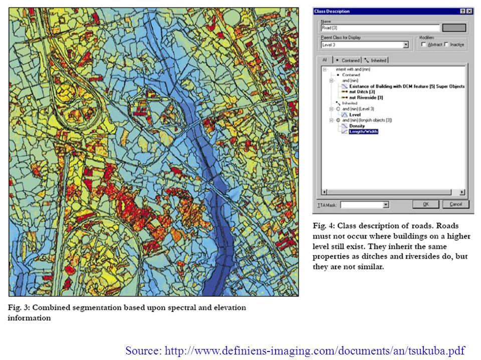 Source: http://www.definiens-imaging.com/documents/an/tsukuba.pdf