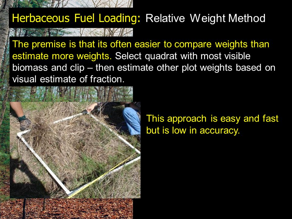 Herbaceous Fuel Loading: Relative Weight Method