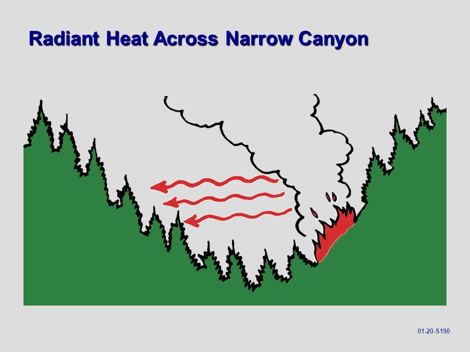Radiant Heat Across Narrow Canyon